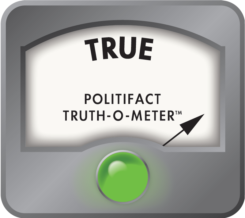 PolitiFact Clinton Right About Tariffs Role In Great